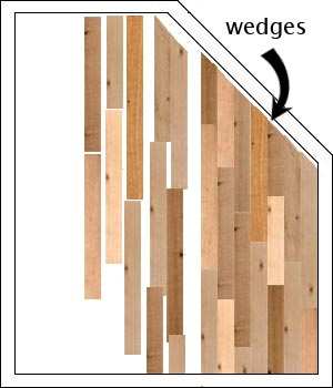 Wedges against baseboard