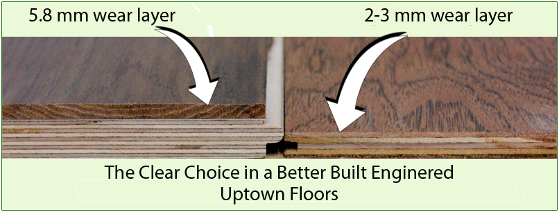 Build Direct Hardwood Floors Review