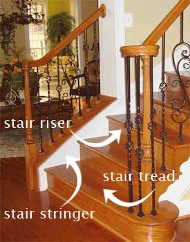 ... You May Only Stairs Layout